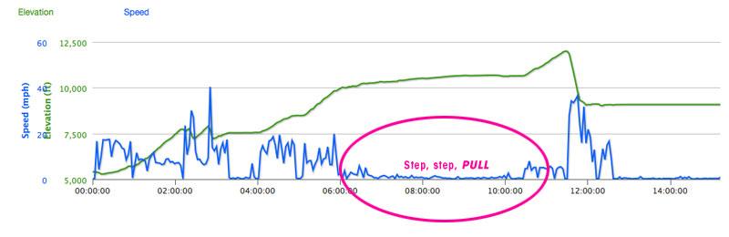 etap1_graph.jpg