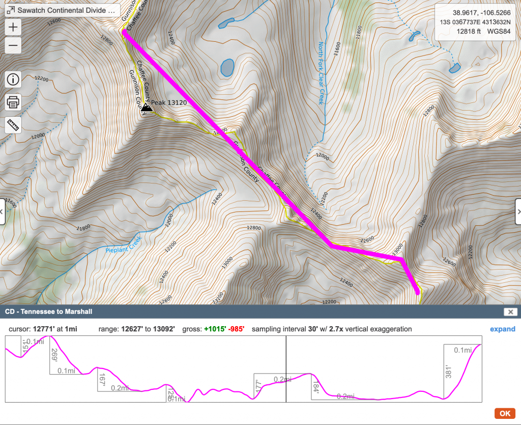 sample ridgeline (drawn after a few beers) with elevation profile